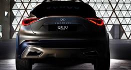 Infiniti anunță QX30, un nou crossover bazat pe platforma GLA-Class
