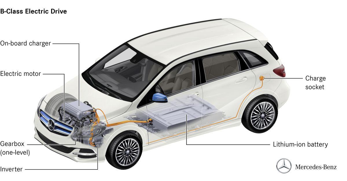 Mercedes-Benz B-Class Electric Drive, 2014